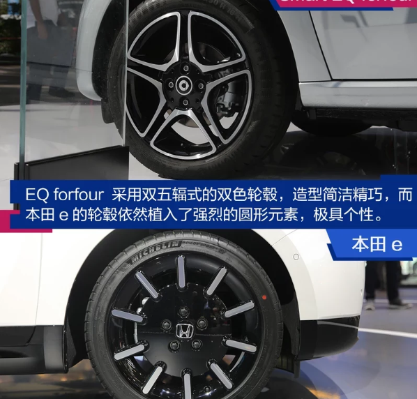 smart EQ forfour外观对比本田e 谁的颜值更胜一筹?